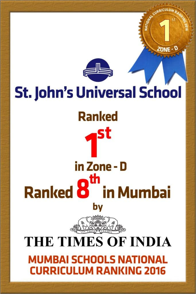 Best School in Mumbai