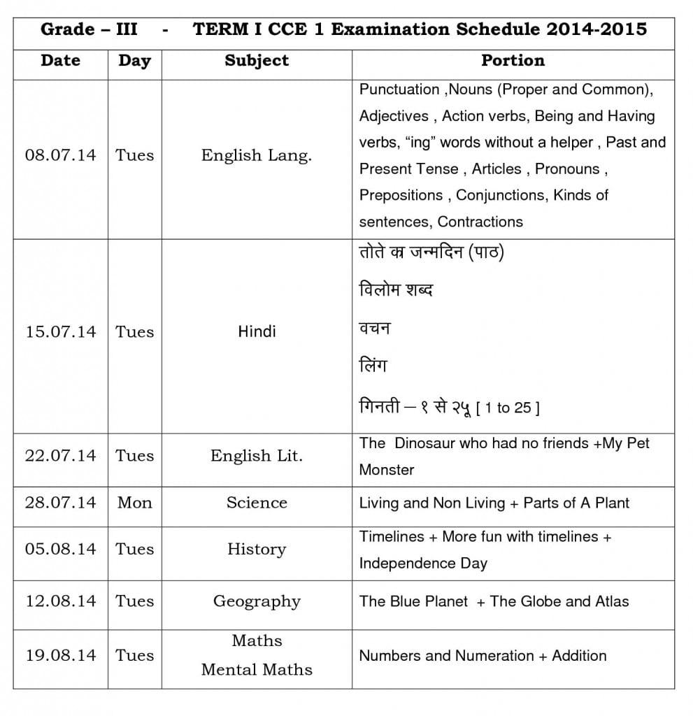 TT Grade III