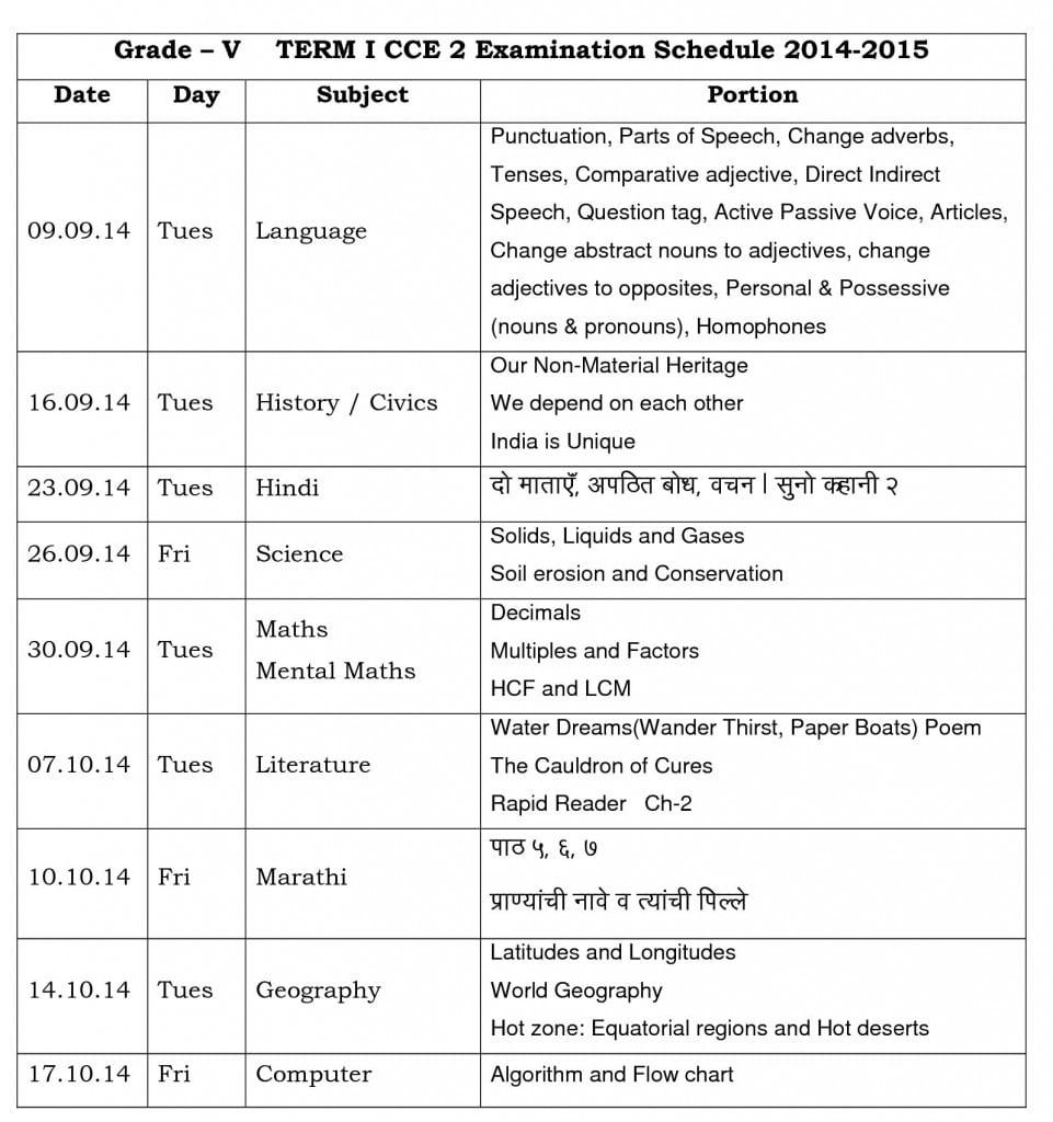 grade v term i cce 2-2014-15 parent copy