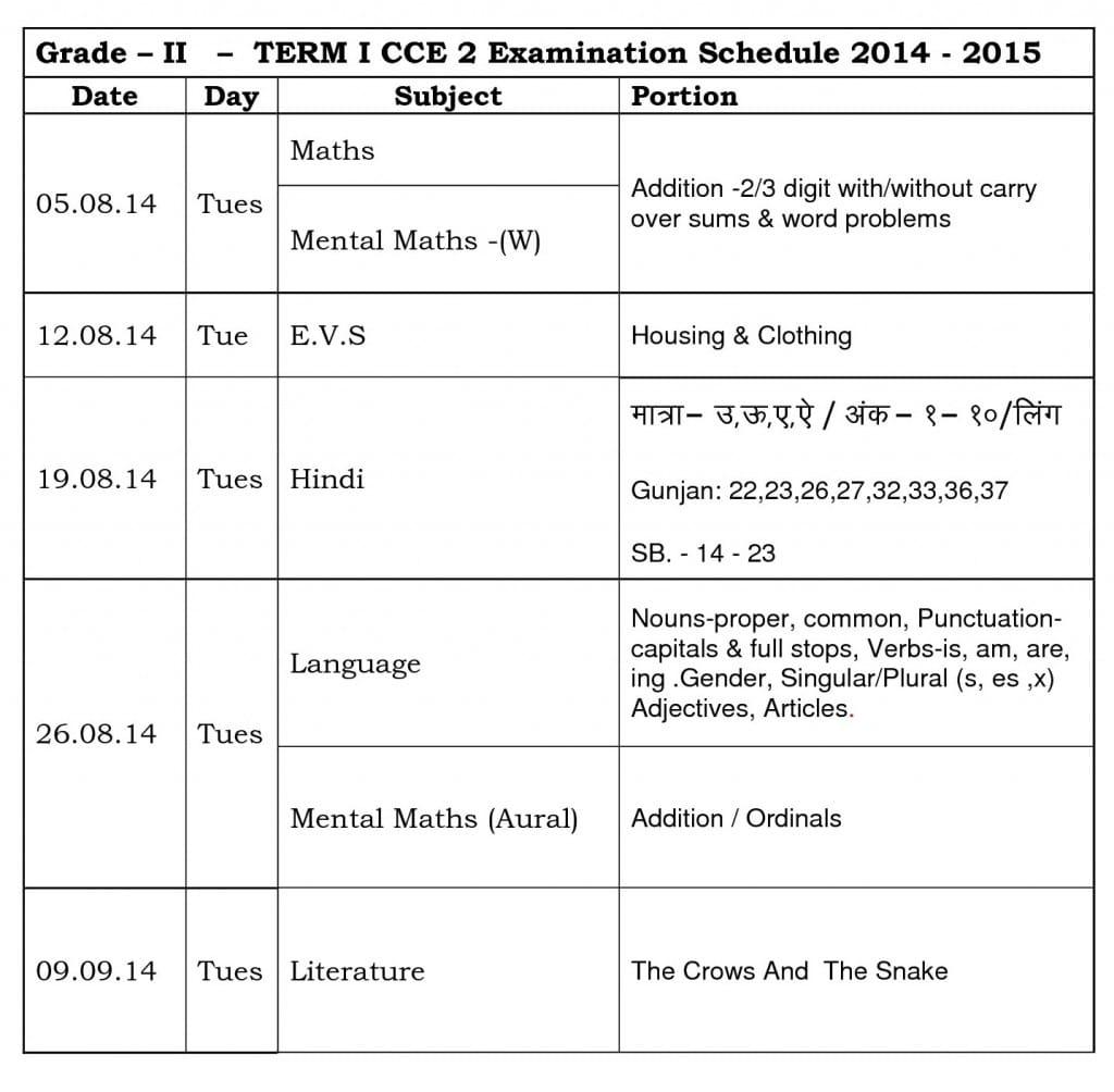term - i - cce - 2  parent copy grade - ii - 2014 - 15.