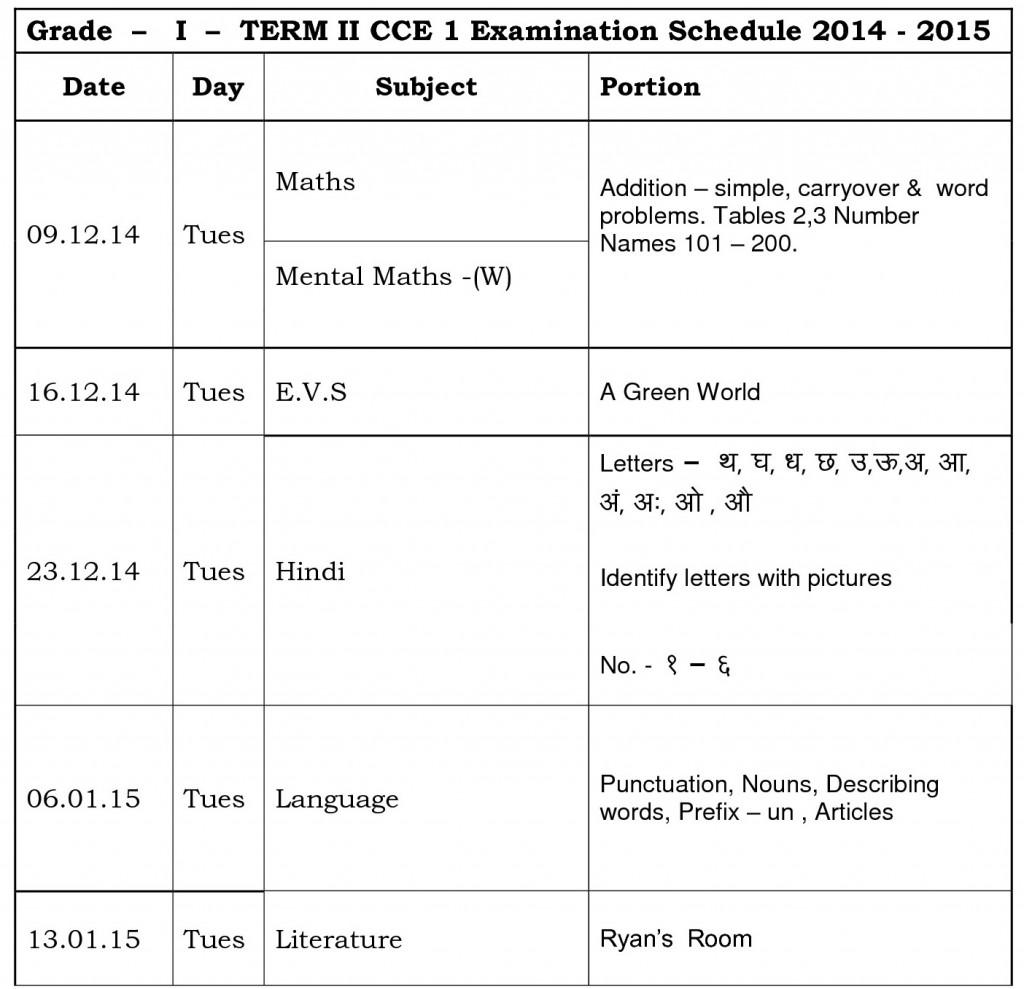 term - ii - cce - 1  parent copy grade - i - 2014 - 15.