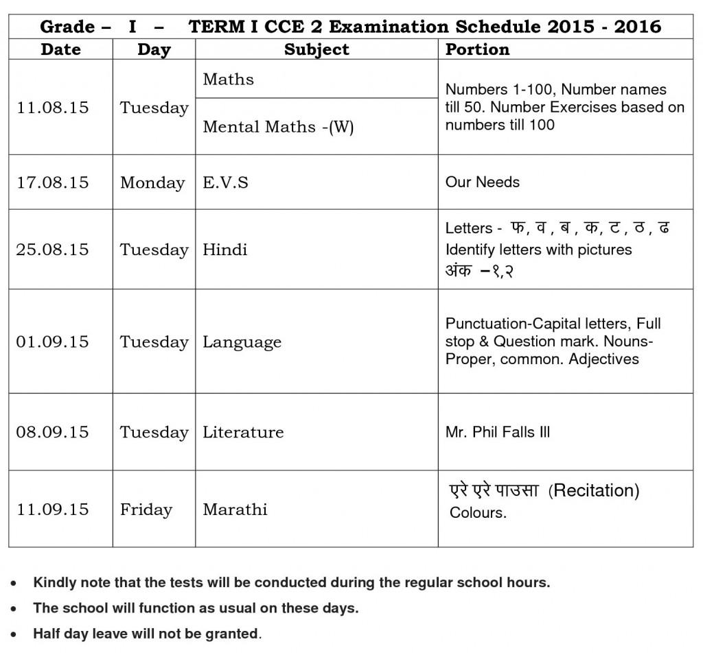 grade - i - term - i - cce - 2 - parent
