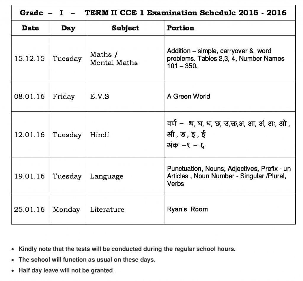 grade - i - term - ii - cce - 1 - parent copy