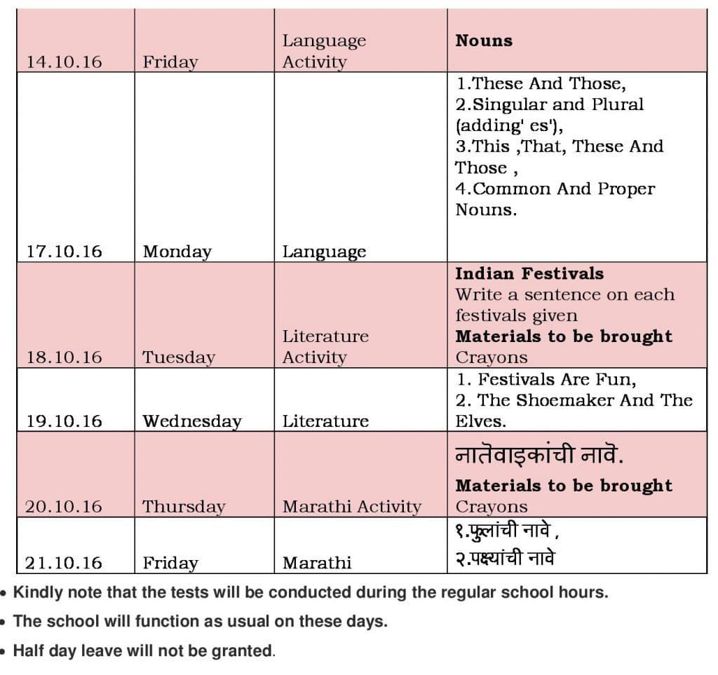 grade-i-term-i-cce-2-schedule-1