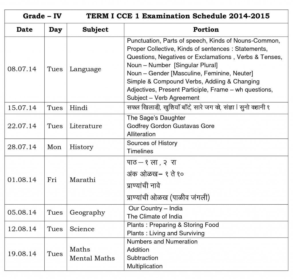 TT Grade IV