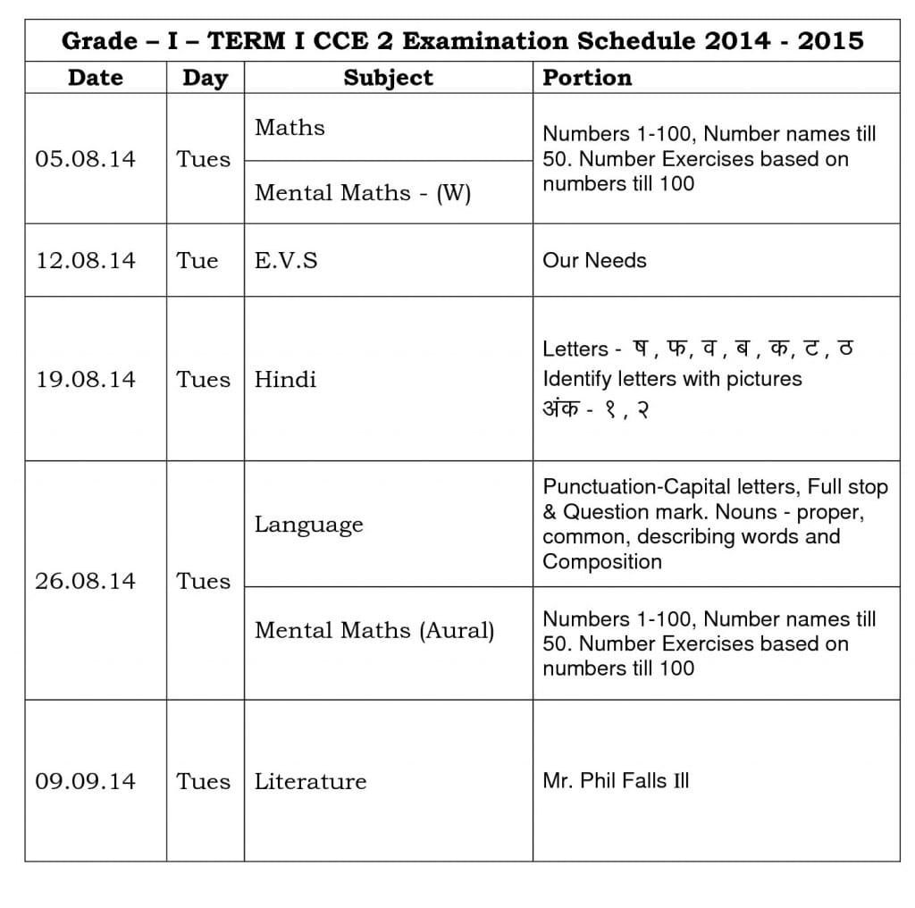 term - i - cce - 2  parent copy grade - i - 2014 - 15.