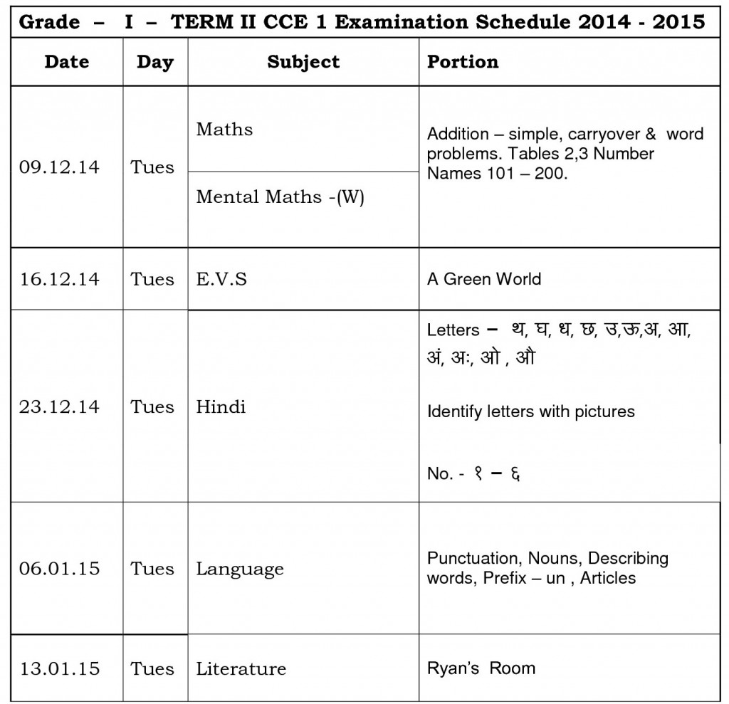 term - ii - cce - 1  parent copy grade - i - 2014 - 15.