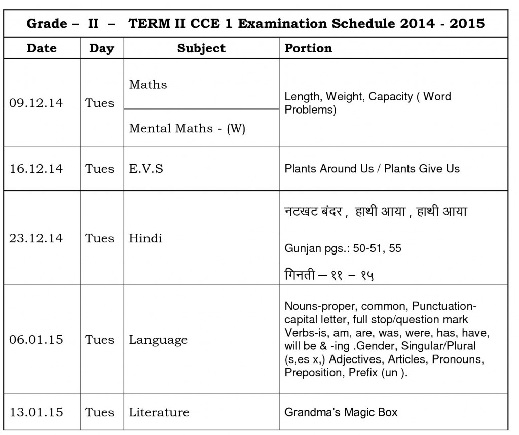 term - ii - cce - 1  parent copy grade - ii - 2014 - 15. - copy - copy