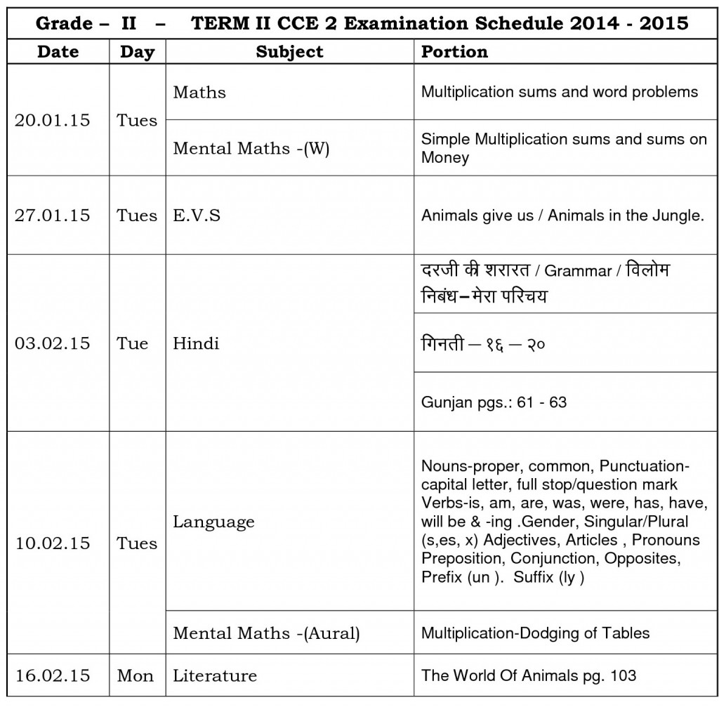 term - ii - cce - 2  parent copy grade - ii - 2014 - 15.
