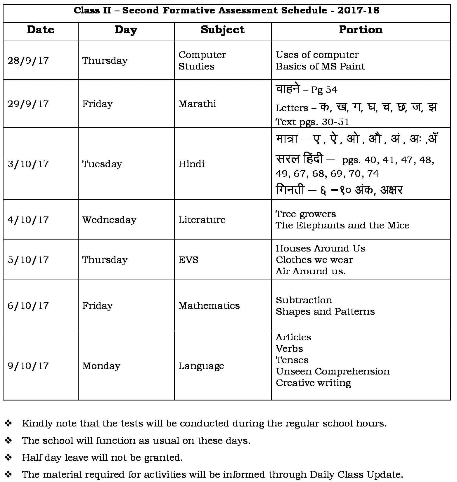 Schedule for FA-II Assesssments