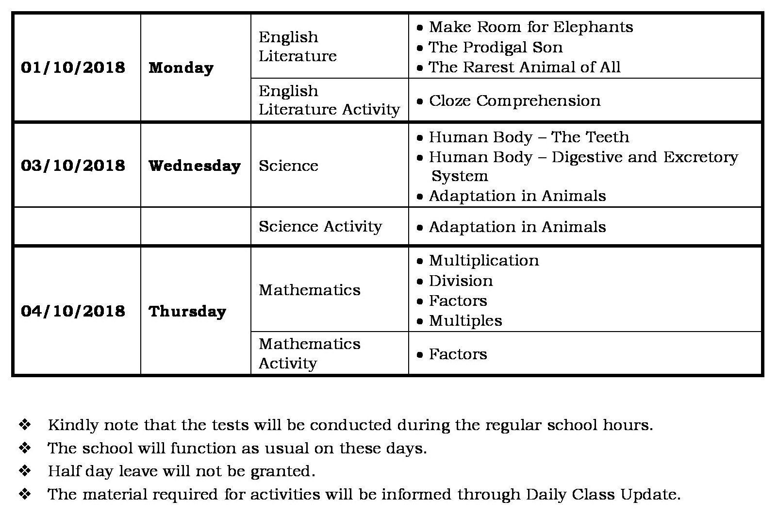 FA 2- Portion and Schedule