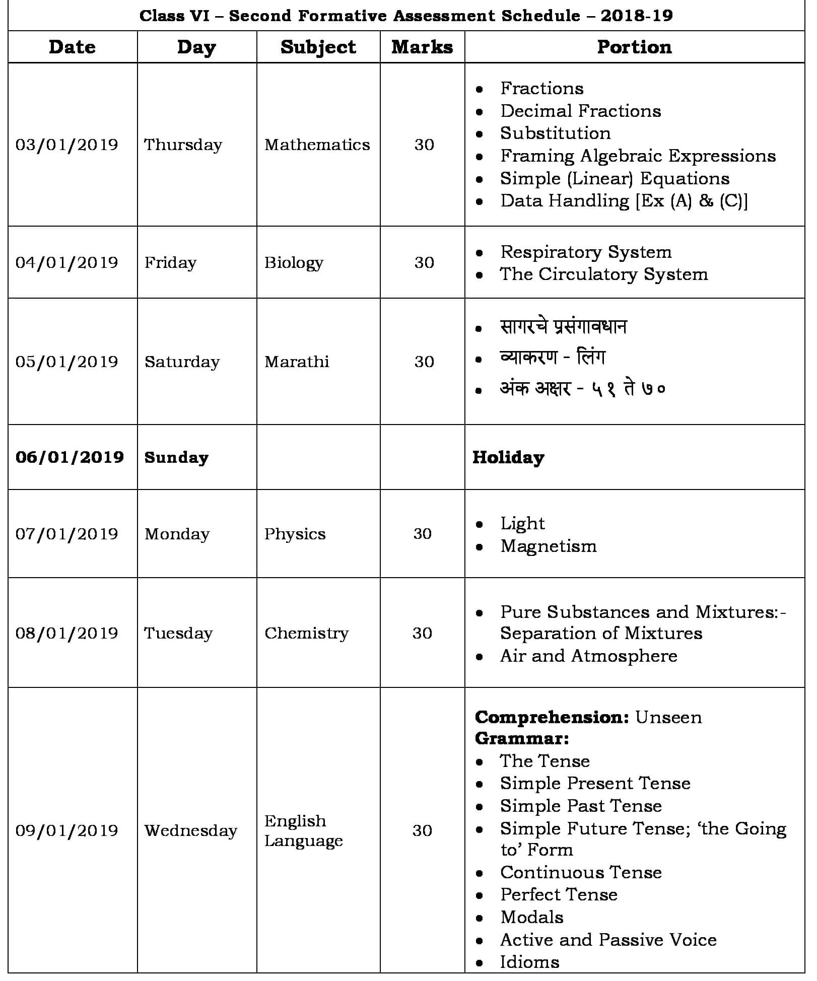 Schedule for FA 2 Examination
