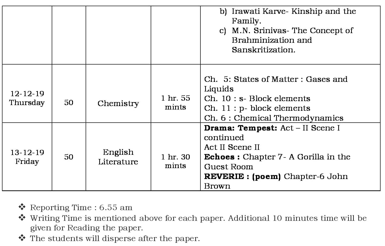 Schedule for XI FA 2 Examination